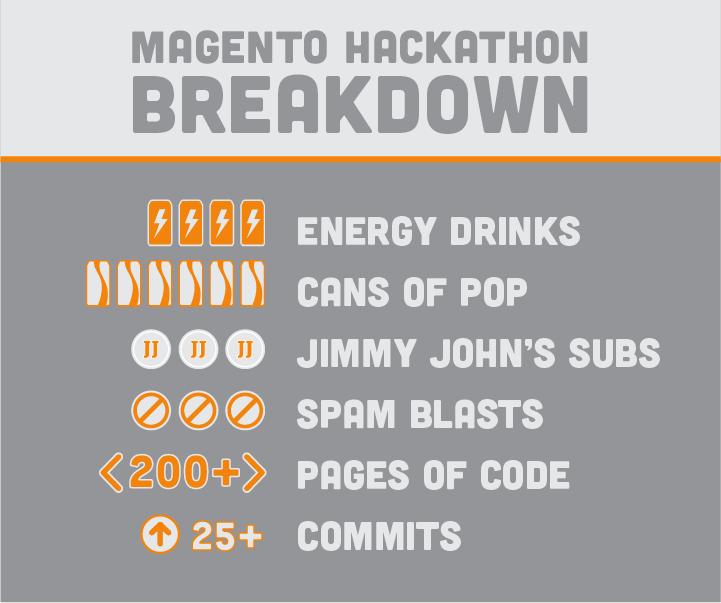 hackathon_infographic