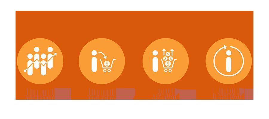 briteskies-four-components-marketing