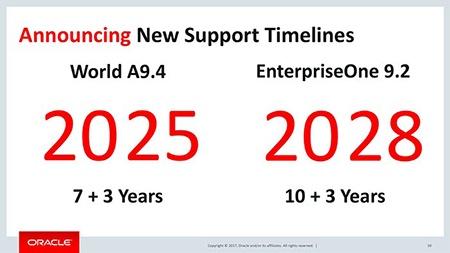 JDE-Support-Timelines-2017-1.jpg