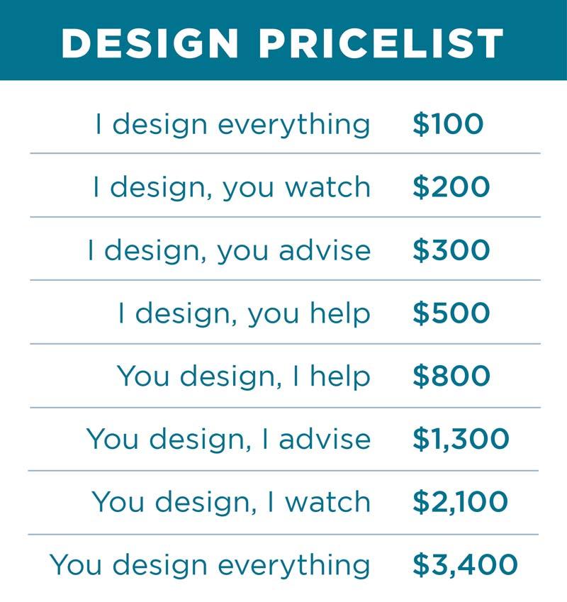 design-pricelist