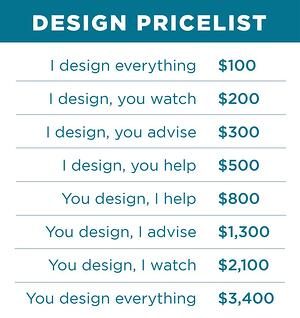 design-pricelist