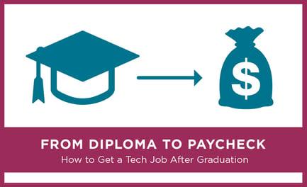 post-grad-job-blog-linkedin4